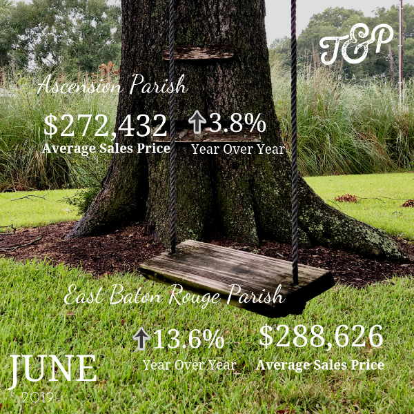 june baton rouge market data