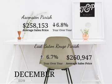 greater baton rouge real estate stats december 2019